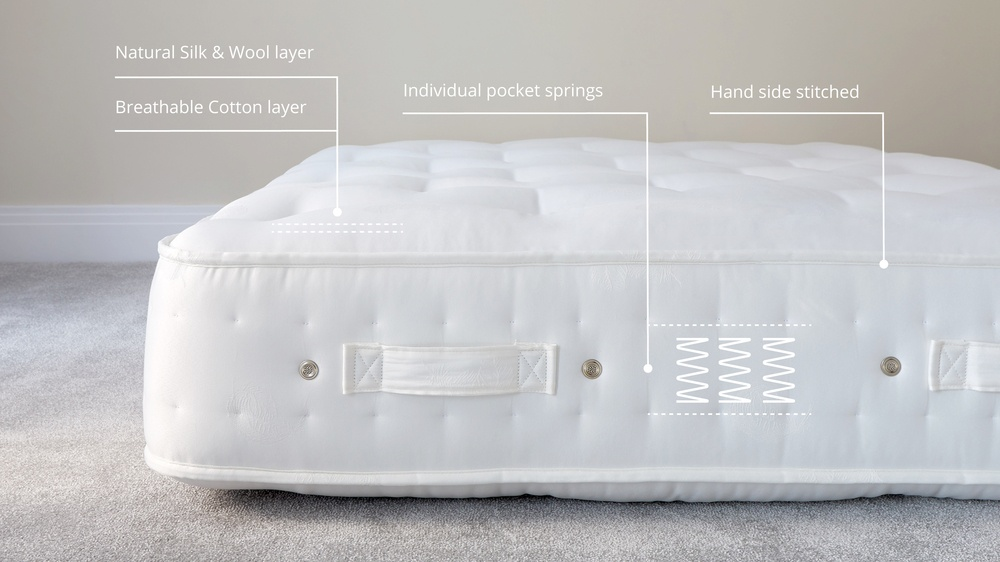 Tranquil Indulgence King Size Mattress
