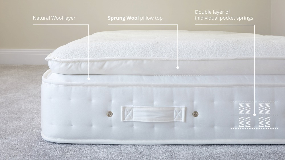 mattress with topper